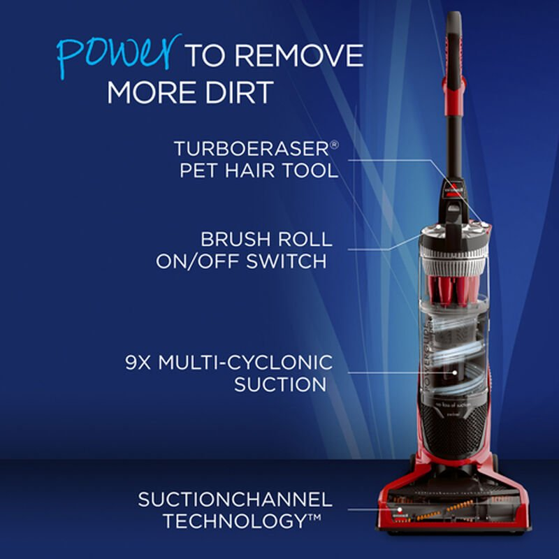 Powerglide Pet Vacuum 1646 Product Features