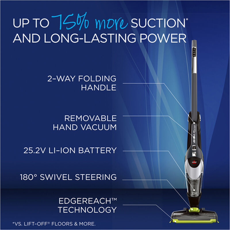 Bolt Ion XRT Stick Vacuum 1311 product features
